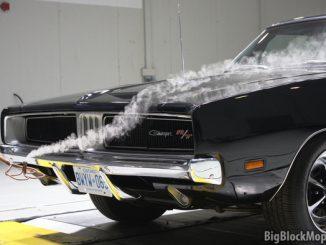Dodge-Charger-Daytona-Hellcat-Wind-Tunnel-UOIT-ACE-Speed-Lab