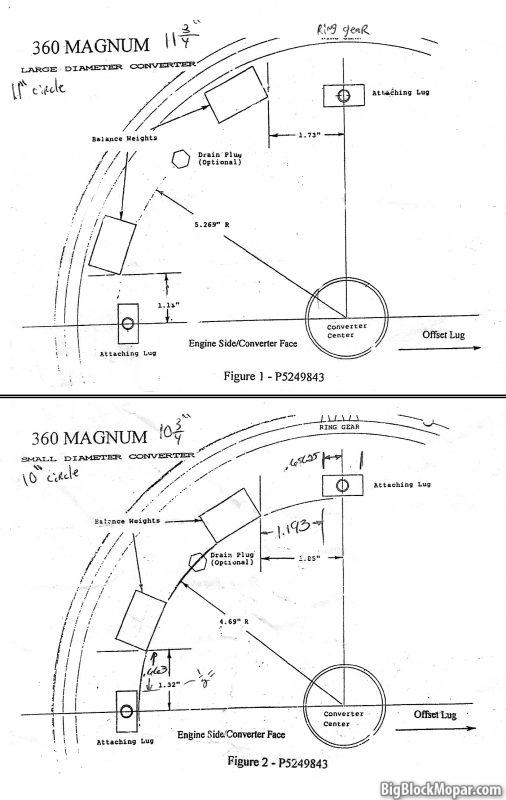 SmallBlock 360 Magnum Torque Converter Balance Weight Layout Position