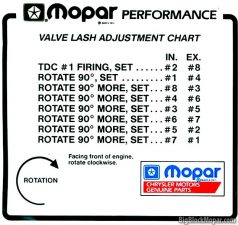Mopar Valve lash adjustment Chart