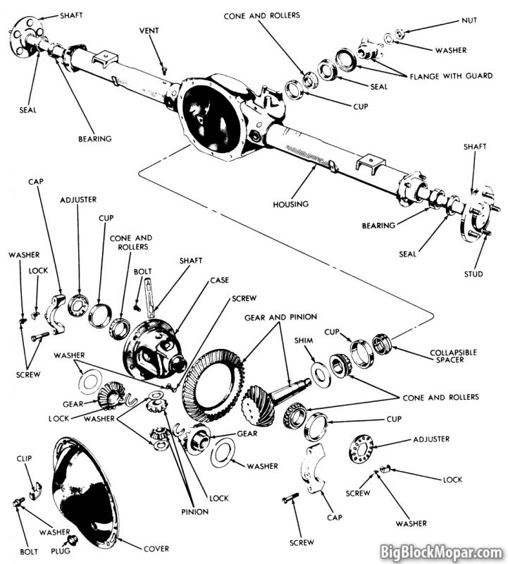 Mopar Rear Axle Dimensions